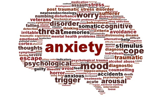 signs or symptoms of anxiety